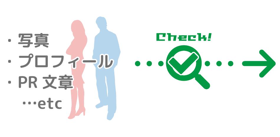 管理体制イメージ